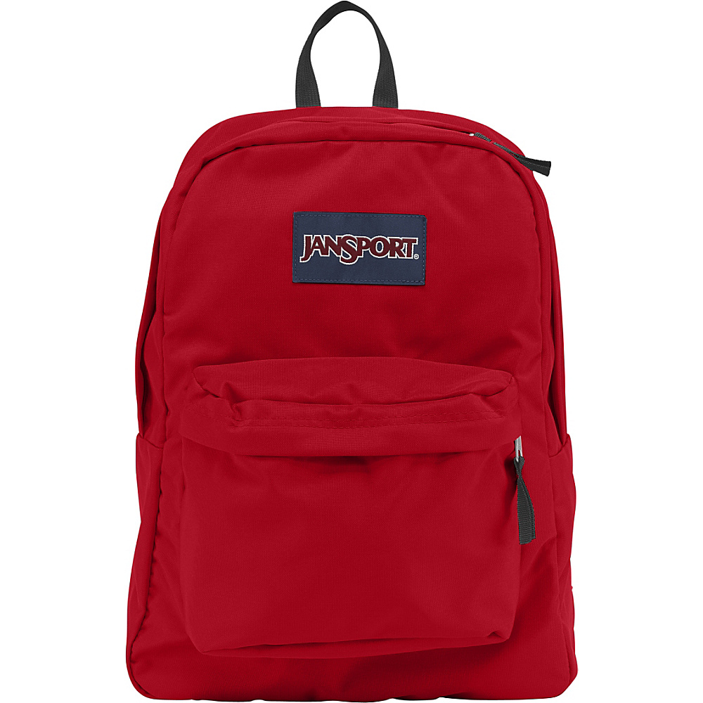 how much does a jansport backpack cost Backpack Tools